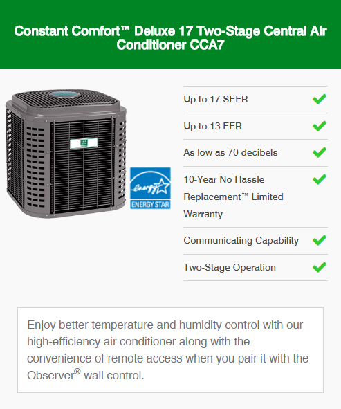 Constant-Comfort-Delux-17-Two-Stage-Air-Conditioner-CCA7
