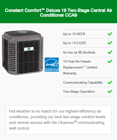 Constant-Comfort-Delux-19-Two-Stage-Air-Conditioner-CCA9